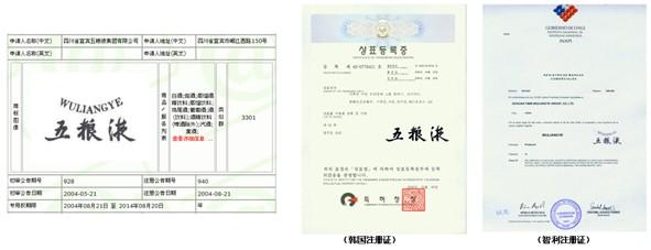 涉外商标注册的必要性和好处1