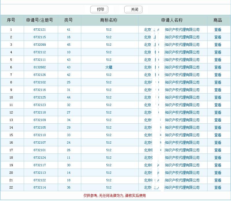 512汶川地震商标注册 中细软 注册512商标总量