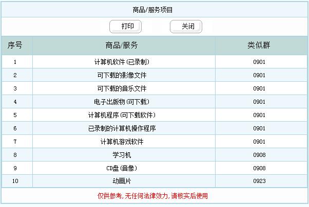 中国标局商标检测 小宝小米  chinabiaoju商标检测 近似商标公告 商品内容