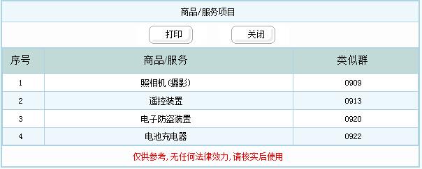 中国标局商标检测 小米盒子  chinabiaoju商标检测 近似商标公告 商品内容