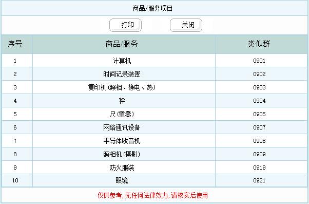 中国标局商标检测 水米  chinabiaoju商标检测 近似商标公告  商品内容
