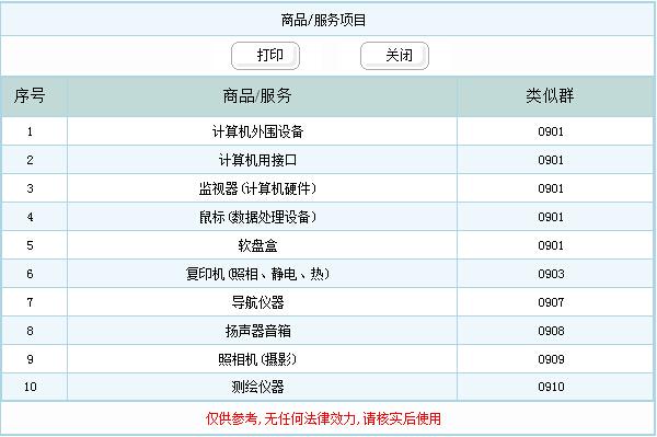 中国标局商标检测 米小米  chinabiaoju商标检测 近似商标公告  商品内容