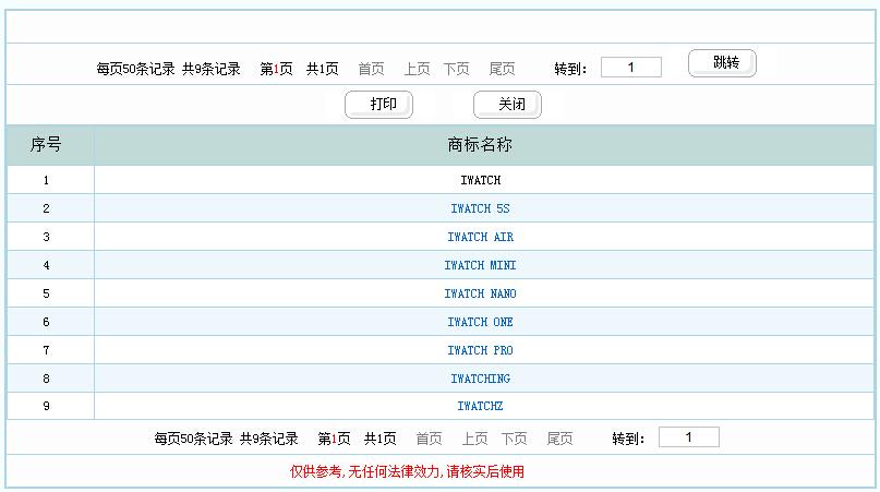 中国标局chinabiaoju解析苹果申请iWatch手表商标总汇