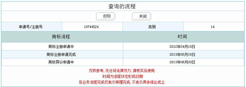 中国标局chinabiaoju解析10744524号qiWatch手表商标第14类异议复审申请中