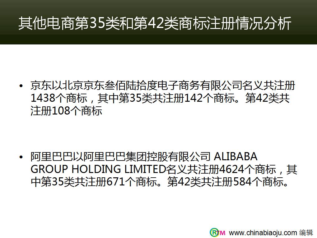 中国标局chonabiaoju推介电商商标注册的重要性 (11)