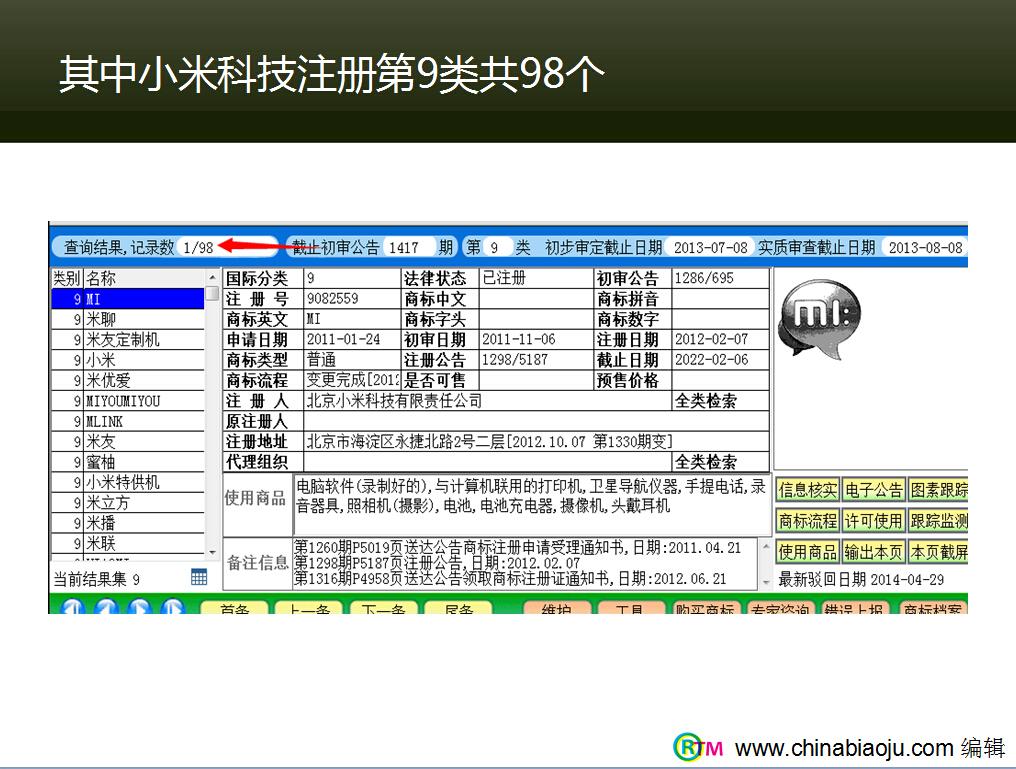 中国标局chonabiaoju推介电商商标注册的重要性 (7)