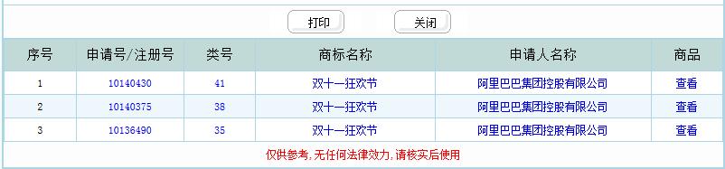 中国标局双十一商标阿里巴巴 双十一狂欢节