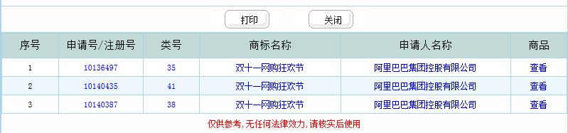 中国标局双十一商标阿里巴巴 双十一网购狂欢节