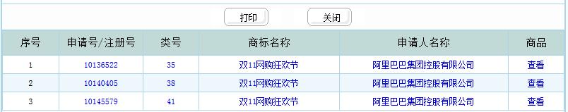 中国标局双十一商标阿里巴巴 双11狂欢节