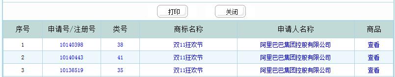 中国标局双十一商标阿里巴巴 双11网购狂欢节