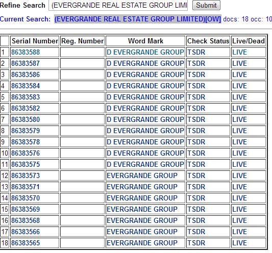 恆大地產集團有限公司美国商标注册情况