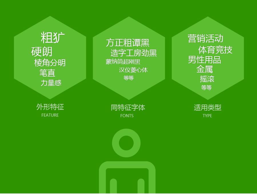 中国标局 chinabiaoju字体的性取向 (3)