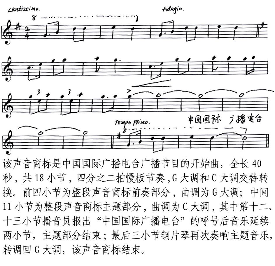 声音商标 中国国际广播电台 (3)
