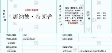 中国商标局的审查速度
