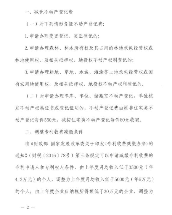 """020年申请专利最新费减政策详细解读"""""""