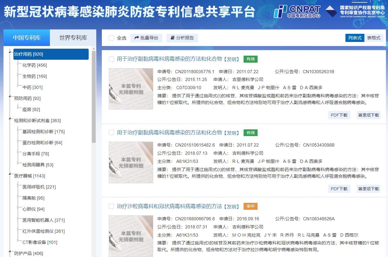 新型冠状病毒感染肺炎防疫专利信息共享平台