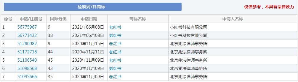 知识产权情曝周刊:第57期20210626(新中国第1号发明专利)